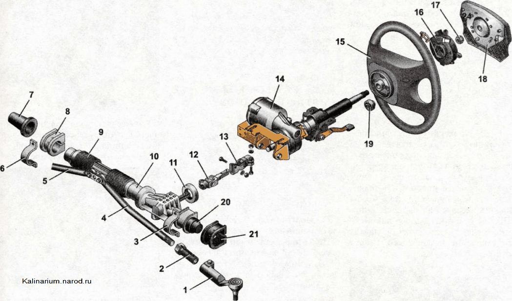 Схема рулевое управление